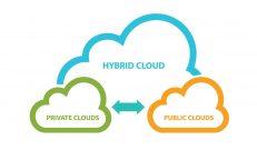 soluzioni-cloud-n-tech